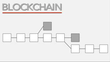 Blockchain - enabler for transaction banking or niche product for bitcoin?